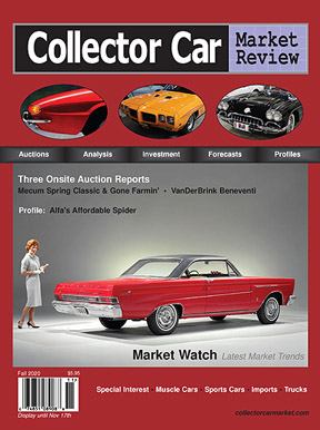 Collector Car Market Reveiw Fall 2020