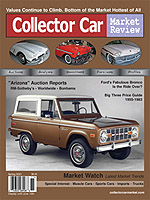 colector car market review